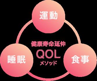 QOL,整骨院,針灸,治療,神奈川,横浜