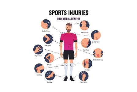 スポーツ選手,けが予防,パフォーマンス向上 ,コンディショニング,筋トレ,ストレッチング,テーピング